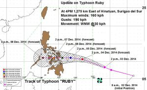 source: PAGASA website
